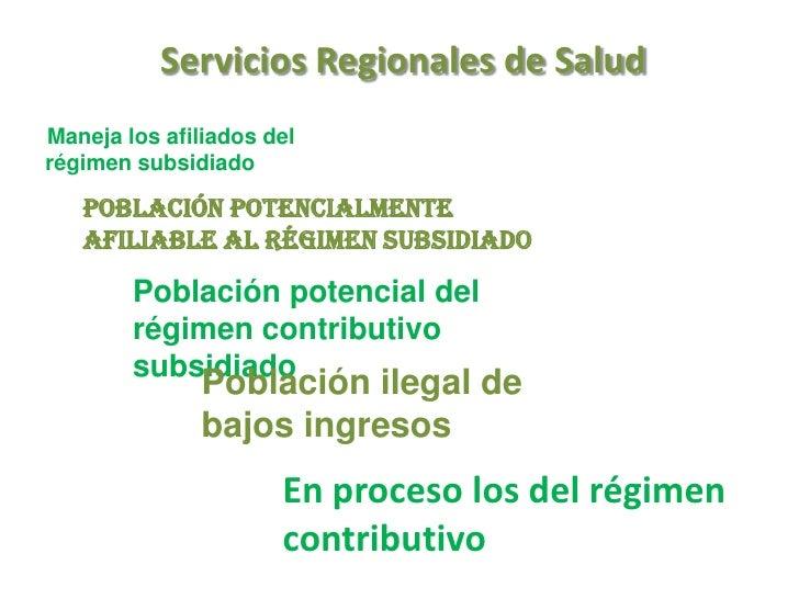 Servicios Regionales de Salud<br />Maneja los afiliados del régimen subsidiado<br />Población potencialmente afiliable al ...