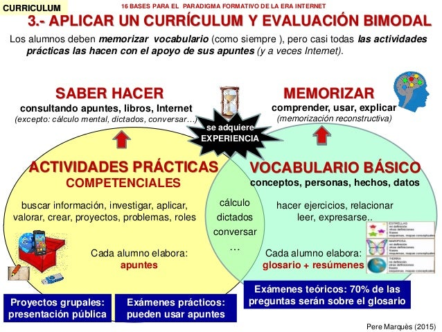 3.- APLICAR UN CURRÍCULUM Y EVALUACIÓN BIMODAL CURRICULUM Los alumnos deben memorizar vocabulario (como siempre ), pero ca...