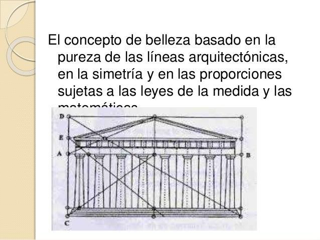 Arquitectura neoclasica relaci n con el hombre for El concepto de arquitectura