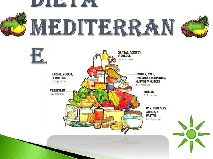 Dieta mediterranea<br />