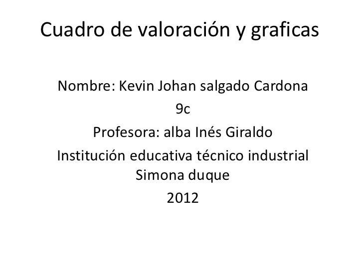 Cuadro de valoración y graficas Nombre: Kevin Johan salgado Cardona                    9c       Profesora: alba Inés Giral...