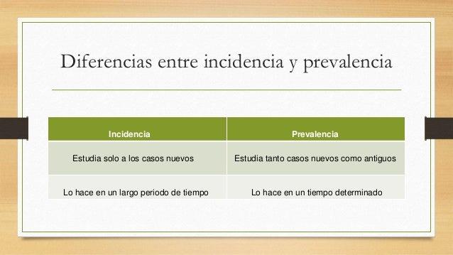 Incidencia y prevalencia for Diferencia entre yeso y escayola
