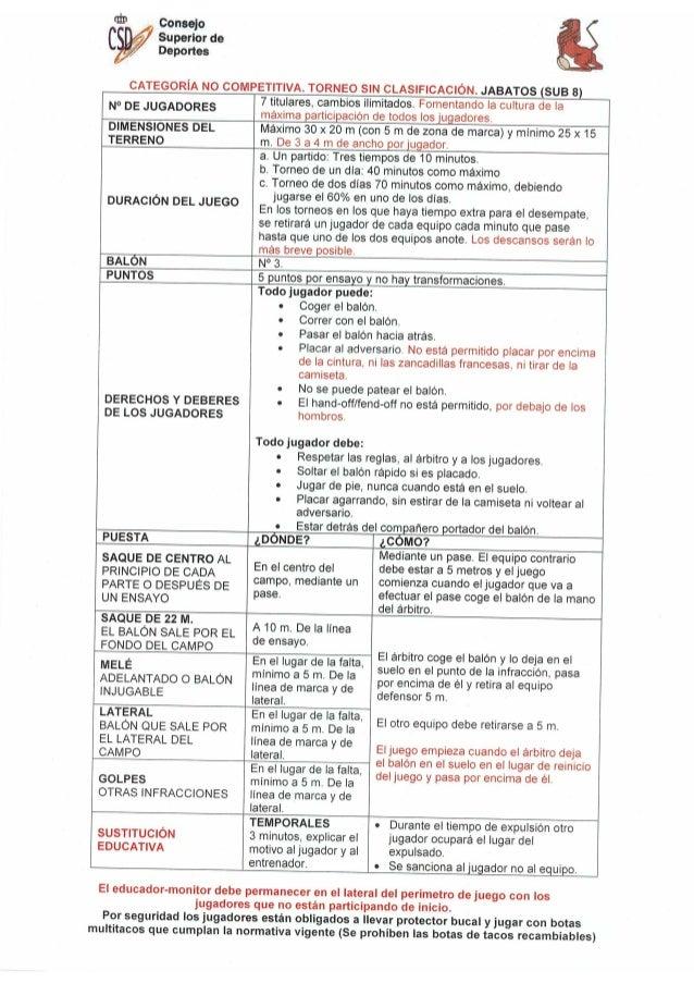 Nuevo Reglamento de Rugby Gradual 2013-14 Jabatos U8