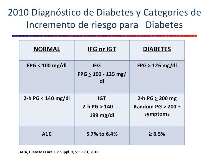 Nuevos criterios de diabetes