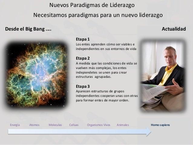 Nuevos Paradigmas de Liderazgo Necesitamos paradigmas para un nuevo liderazgo Desde el Big Bang .... Actualidad Etapa 1 Lo...