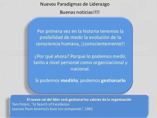 Nuevos Paradigmas de Liderazgo Buenas noticias!!!! Por primera vez en la historia tenemos la posibilidad de medir la evolu...