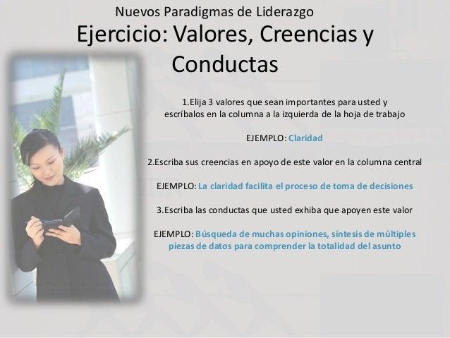 Ejercicio: Valores, Creencias y Conductas 1.Elija 3 valores que sean importantes para usted y escríbalos en la columna a l...