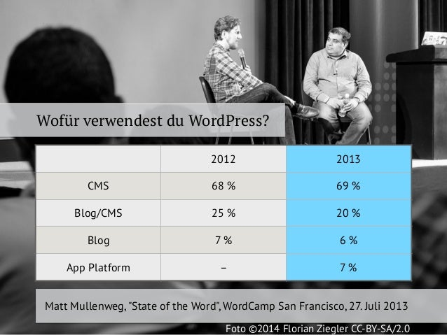 WooCommerce Slide 3