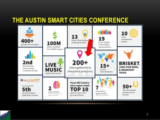 Top Ten Nuggets Of Wisdom Re Smart Cities