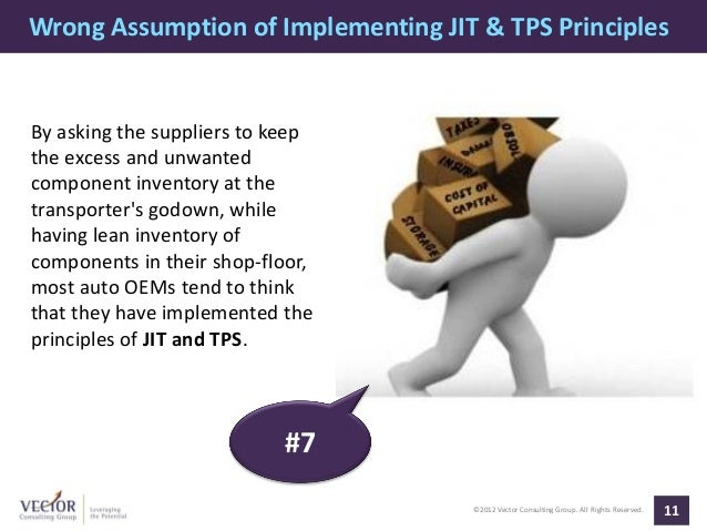 Wrong Assumption of Implementing JIT & TPS PrinciplesBy asking the suppliers to keepthe excess and unwantedcomponent inven...