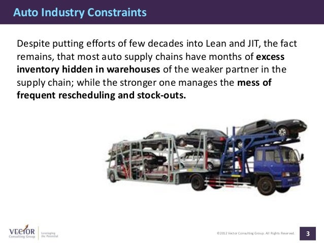 Auto Industry ConstraintsDespite putting efforts of few decades into Lean and JIT, the factremains, that most auto supply ...