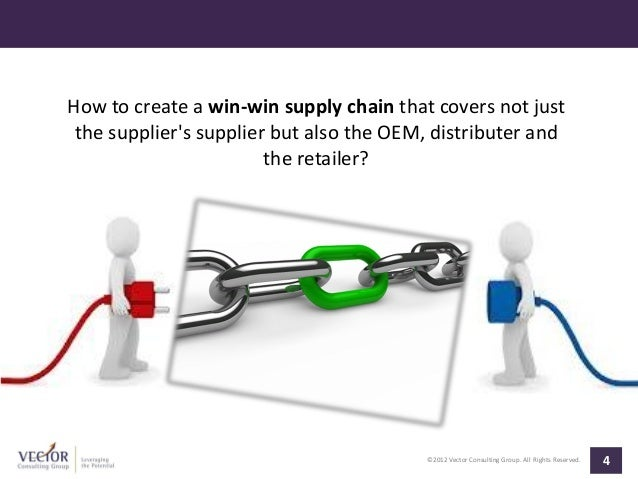 How to create a win-win supply chain that covers not just the suppliers supplier but also the OEM, distributer and        ...