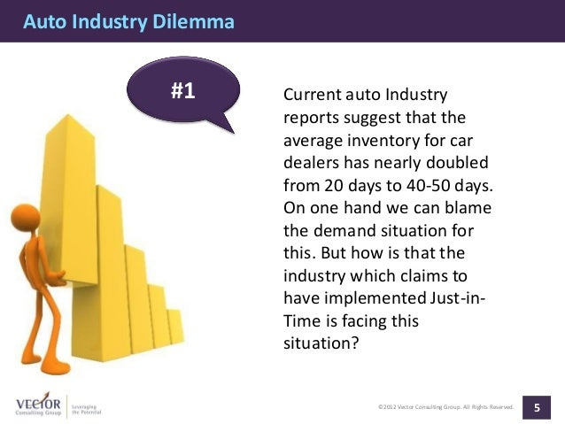 Auto Industry Dilemma              #1        Current auto Industry                        reports suggest that the        ...