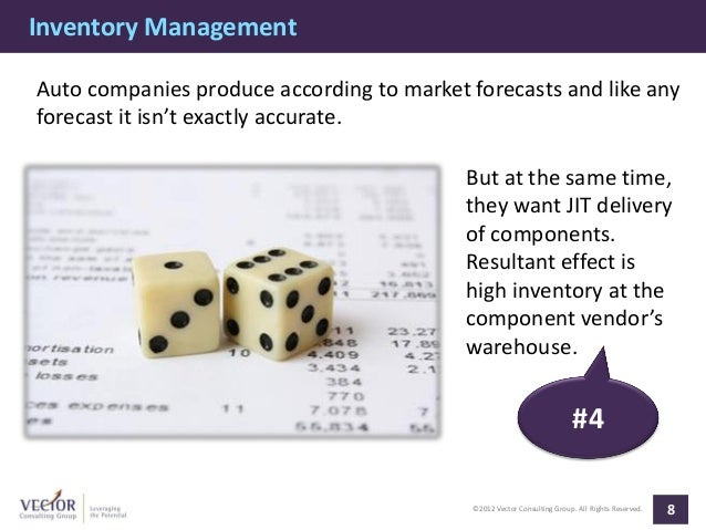 Inventory ManagementAuto companies produce according to market forecasts and like anyforecast it isn't exactly accurate.  ...
