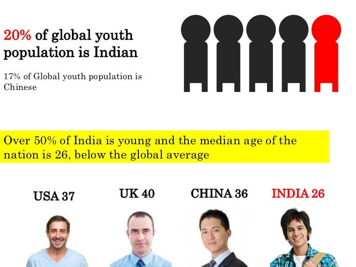 analysis of indias young population The guardian - back to home india's population policies though large numbers of young people can be an economic advantage.