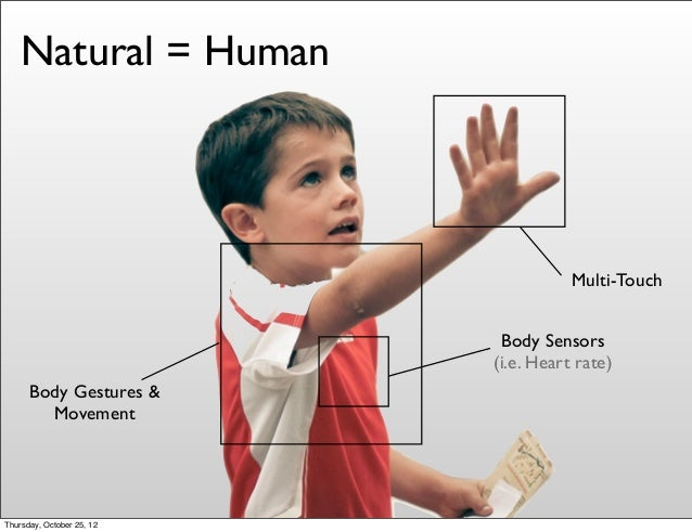 Multi-Touch Body Gestures & Movement Body Sensors (i.e. Heart rate) Natural = Human Thursday, October 25, 12