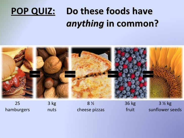 POP QUIZ: Do these foods have anything  in common? 25 hamburgers 3 kg nuts 8 ½ cheese pizzas 36 kg fruit 3 ½ kg sunflower ...