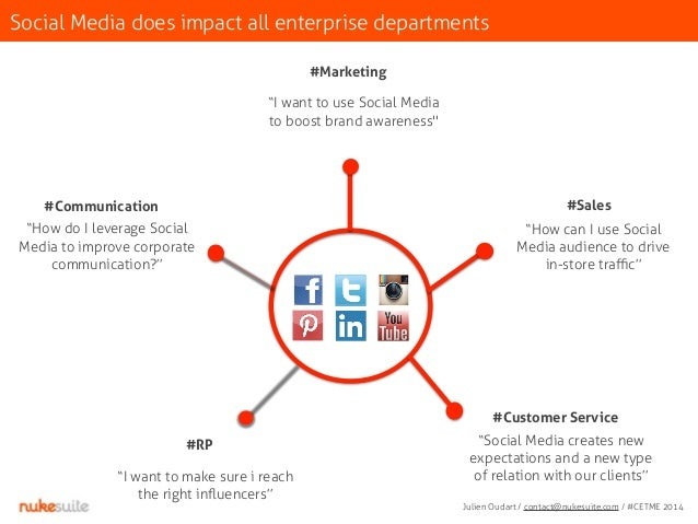 """Social Media does impact all enterprise departments  #Marketing  """"I want to use Social Media  to boost brand awareness""""  #..."""
