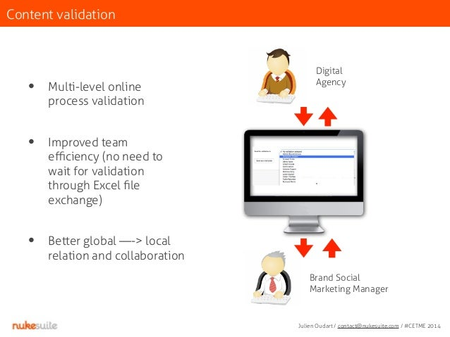 Content validation  • Multi-level online  process validation  • Improved team  efficiency (no need to  wait for validation...