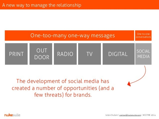 A new way to manage the relationship  PRINT  One-too-many one-way messages One-to-one  OUT  DOOR  RADIO TV DIGITAL  conver...