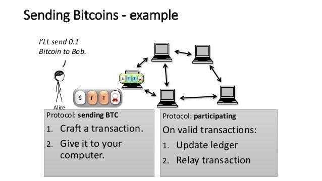 Bitcoinqt mac blockchain location services