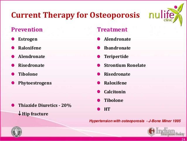 Pre Menopause Symptoms Treatment Natural