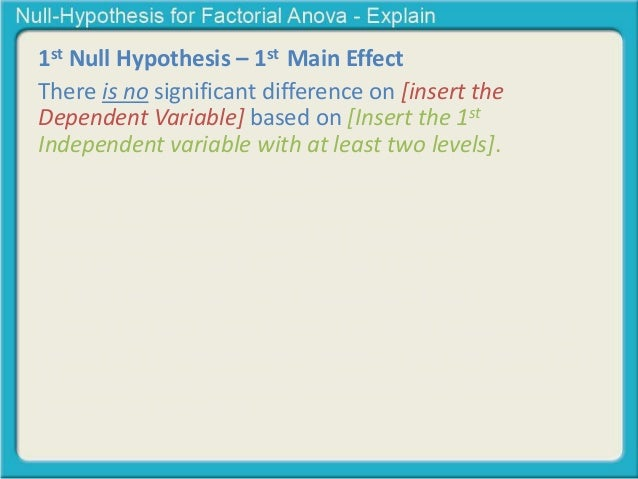 aids independent variables and hypothesis The hypothesis that hiv/aids leads to heightened utilisation of  that the  continuous independent variables are normally distributed, and.