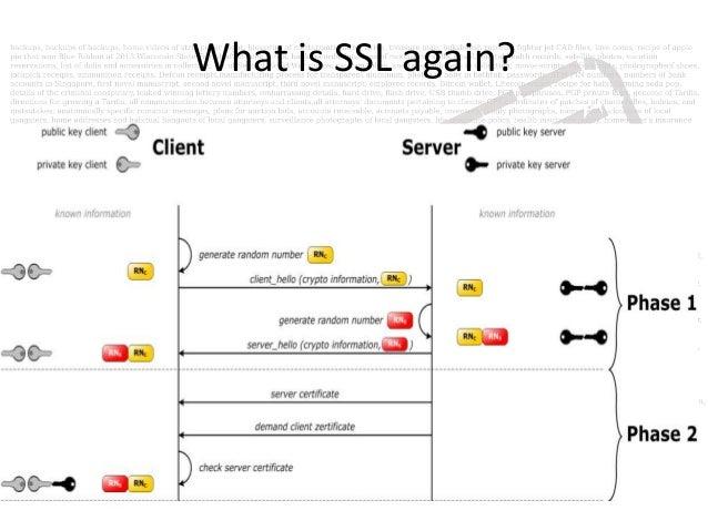 Vpn protocols ssl
