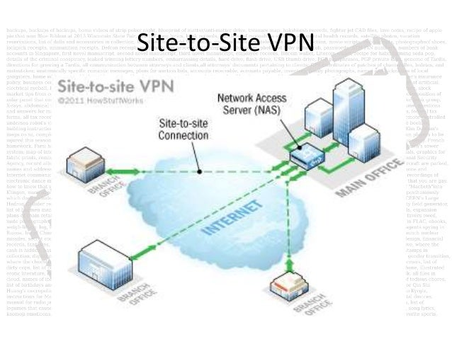 Sophos Configure Site-to-Site SSL VPN Series