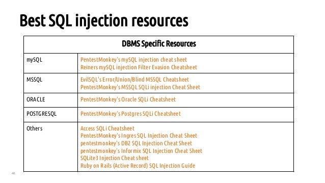 48 Best SQL injection resources DBMS Specific Resources mySQL PentestMonkey's mySQL injection cheat sheet Reiners mySQL in...
