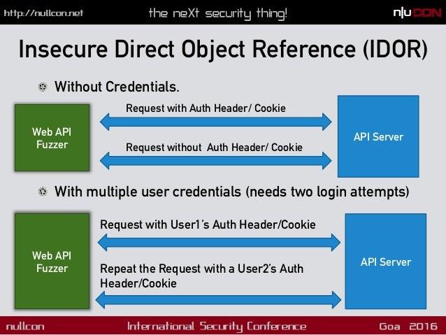 Session Related Checks Web API Fuzzer API Server Calls Logout API Access Resource with expired Auth Header/Cookie Access R...