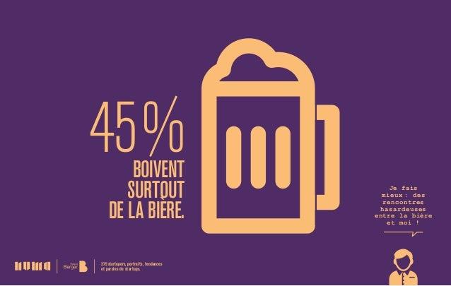 45%boivent surtout de la bière. Je fais mieux: des rencontres hasardeuses entre la bière et moi ! 375 startupers, portra...