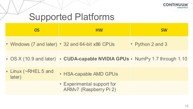 Supported Platforms 13 OS HW SW • Windows (7 and later) • 32 and 64-bit x86 CPUs • Python 2 and 3 • OS X (10.9 and later) ...