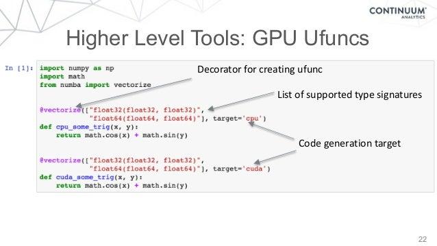22 Higher Level Tools: GPU Ufuncs Decoratorforcreatingufunc Listofsupportedtypesignatures Codegenerationtarget