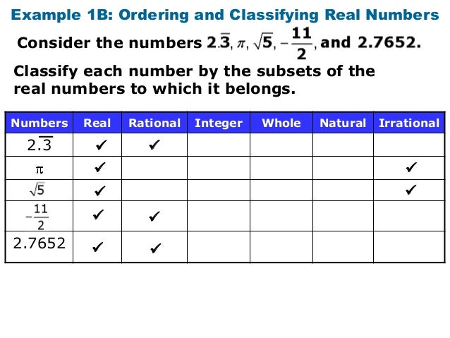Sets of numbers