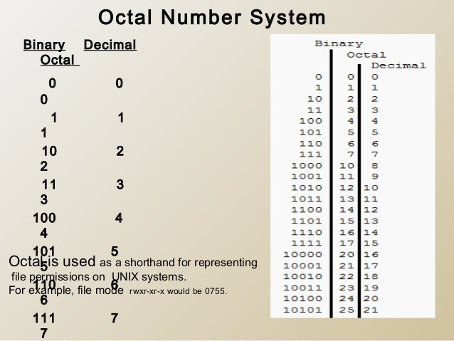 Number System Part 1