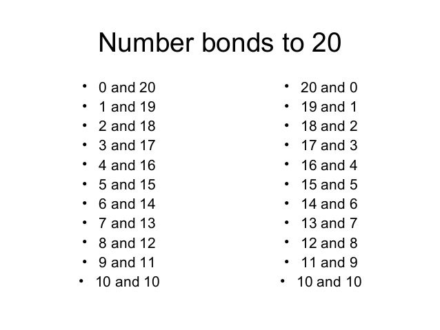 Number bonds to_20