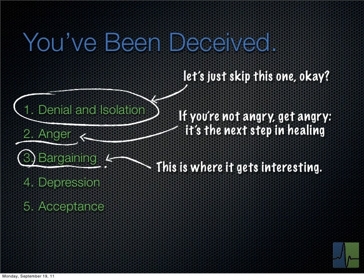 You've Been Deceived.                                        let's just skip this one, okay?         1. Denial and Isolati...