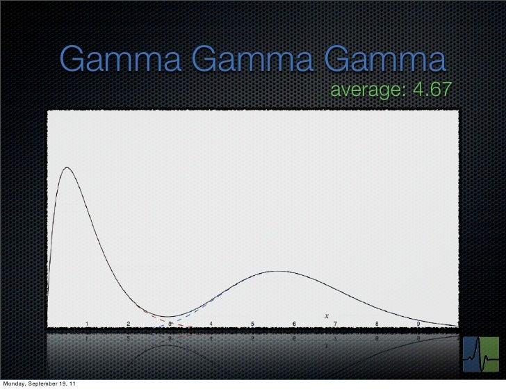 Gamma Gamma Gamma                             average: 4.67Monday, September 19, 11