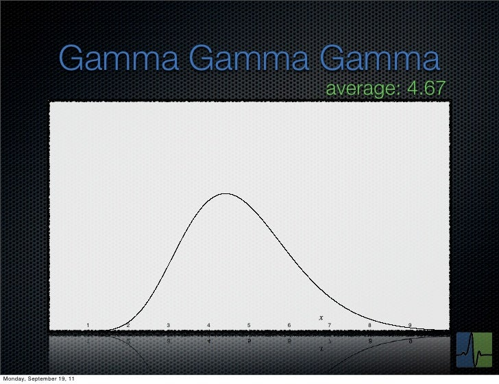 Gamma Gamma Gamma                                                   average: 4.67              0            1   2   3   4 ...