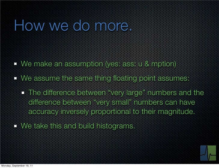 How we do more.              We make an assumption (yes: ass: u & mption)              We assume the same thing floating po...