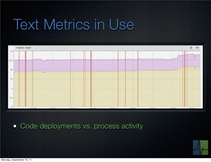 Text Metrics in Use              Code deployments vs. process activityMonday, September 19, 11