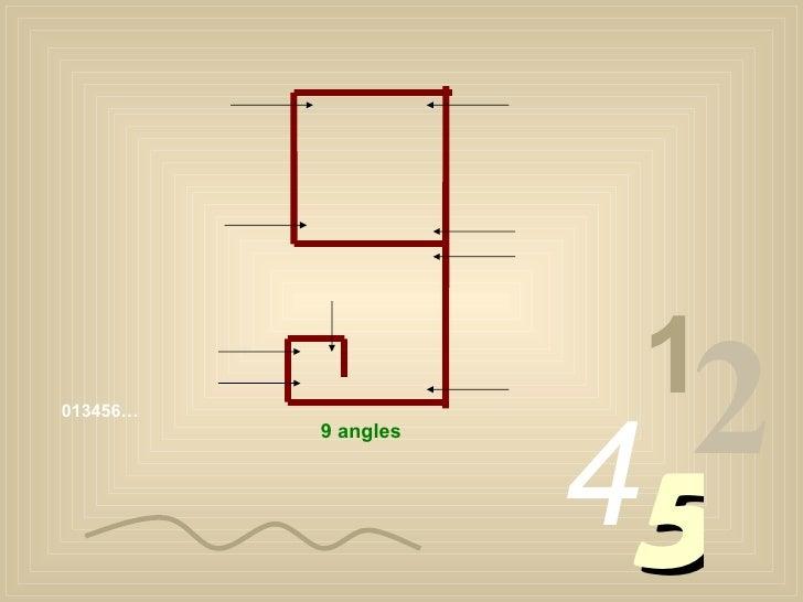 013456… 1 2 4 5 9 angles