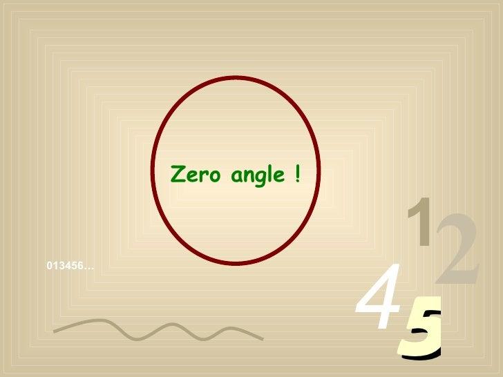 013456… 1 2 4 5 Zero angle !