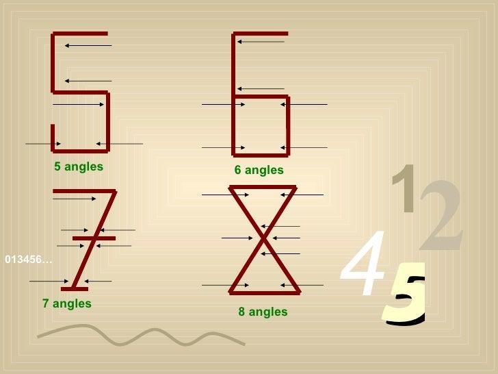 013456… 1 2 4 5 5 angles 6 angles 7 angles 8 angles