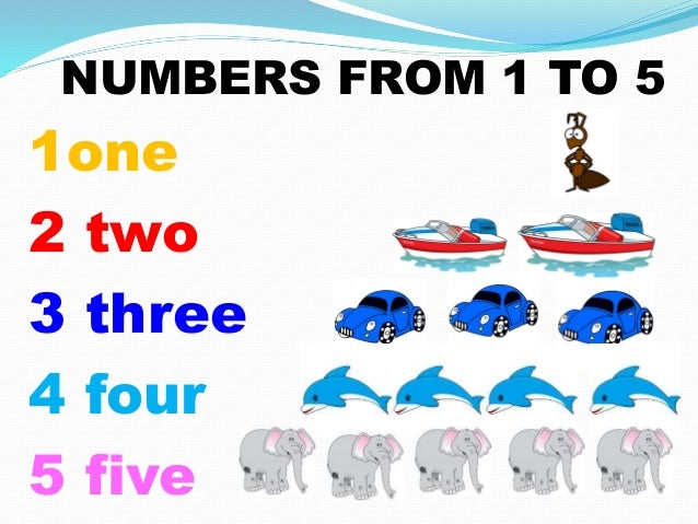 Numbers and Letters in English