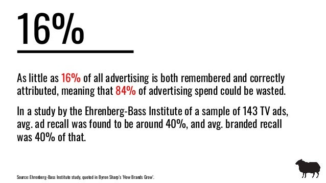 16% As little as 16% of all advertising is both remembered and correctly attributed, meaning that 84% of advertising spend...
