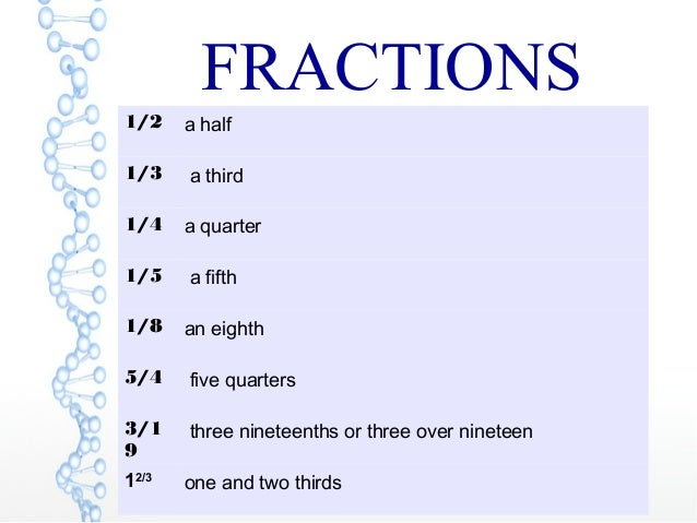 Numbers Fractions And Degrees
