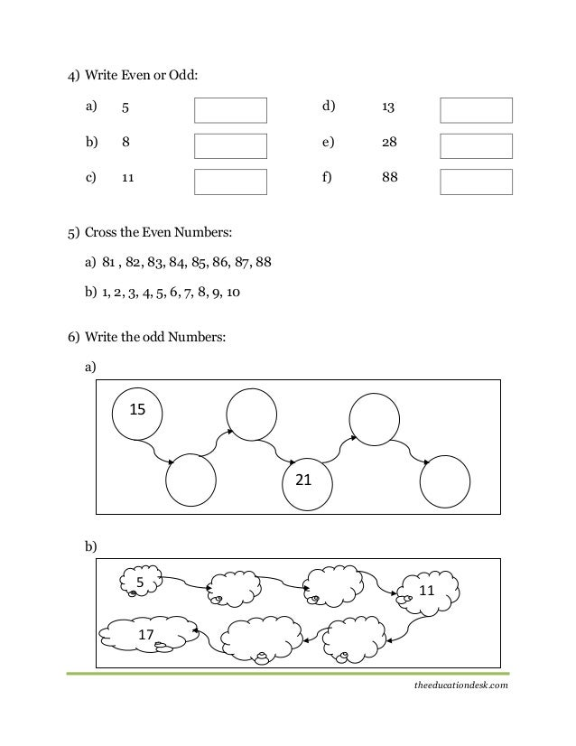 Printable hindi worksheets for class 1 – The Number System Worksheet