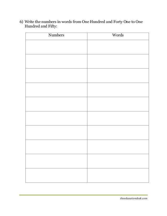 Maths Number System Worksheet Cbse Grade Ii – The Number System Worksheet
